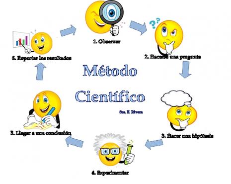 PDF CIENTIFICO BARMAN EL