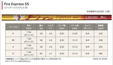 初代Fire Express(復刻版)55スペック表
