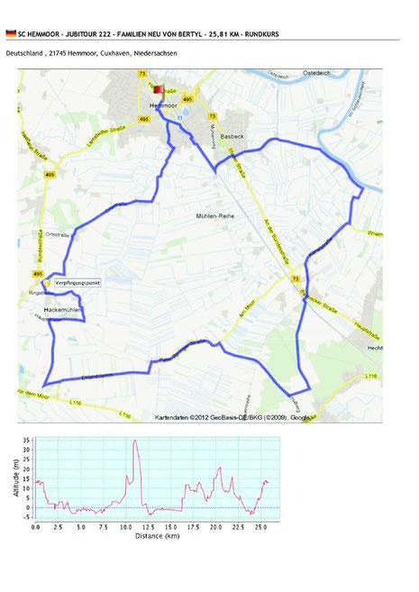 Rundkurs über rd. 25 km