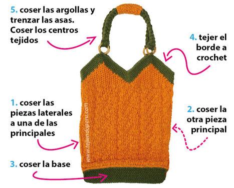 Bolso o cartera tejida en dos agujas con borde a crochet