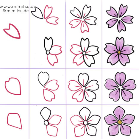 Doodles, How to draw a cherryblossom, tutorial, anleitung, Sketchbook, Sketchnotes, visual vocabulary, visuelles wörterbuch, scribble, Sketch, Inspiration, Idea, Ideen, How to draw, step by step, schritt für schritt, kirschblüten malen, kids, kinder