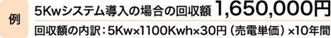 5Kwシステム導入の場合の回収額1,650,000円