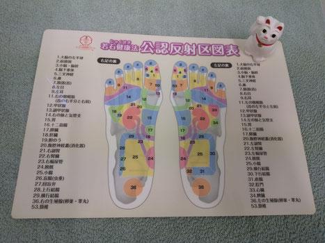 台湾式足つぼ図 足裏図表