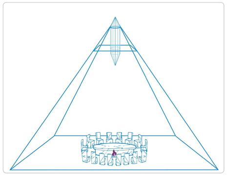 願望を顕現する&問題解決の、5次元ピラミッドについて詳しく学びます。
