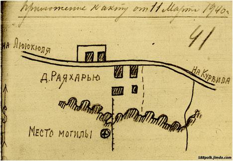 Схема расположения братских могил бойцов 90-й стрелковой дивизии, умерших в 26-м медсанбате и похороненных в районе Раяхарью в марте 1940г.