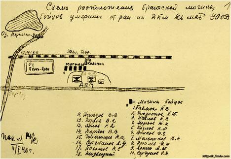 Схема расположения братских  могил бойцов 90-й сд, умерших в 26-м медсанбате и похороненных на станции Пэрк-ярви в январе 1940г.