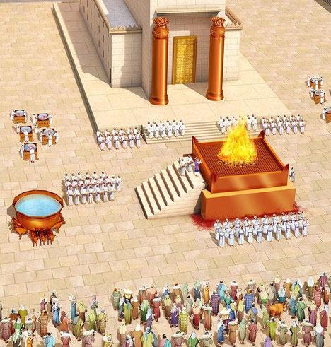 Le parvis intérieur du Temple est réservé aux Prêtres, c'est là que sont offerts les offrandes, les sacrifices et les holocaustes à Jéhovah Dieu. Le parvis extérieur est, lui, ouvert au peuple (hommes et femmes).