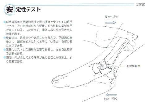 「整形外科徒手検査法」より