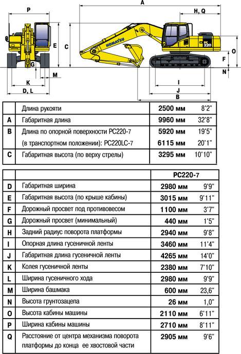 гусеничный экскаватор Komatsu PC220/LC-7 (Коматсу) характеристики