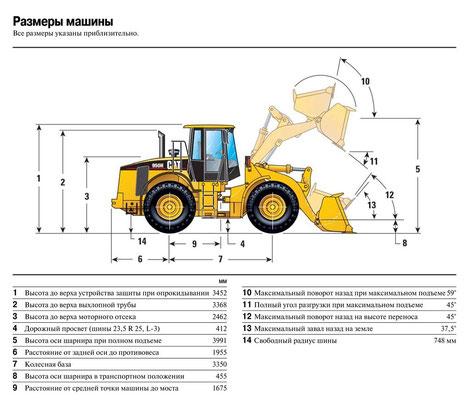 фронтальный погрузчик Caterpillar 950H