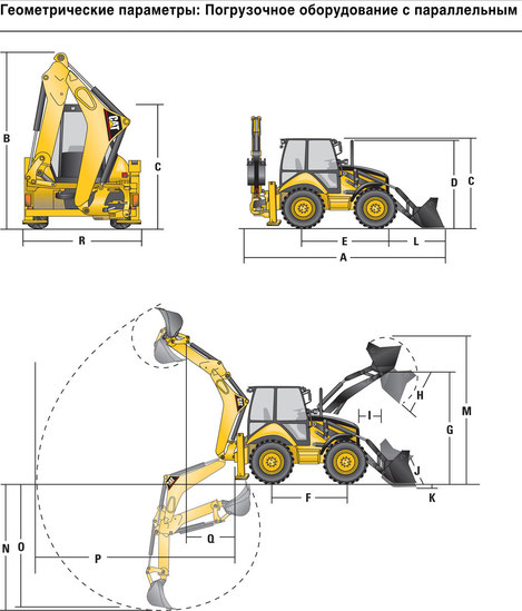 Caterpillar 434 E характеристики