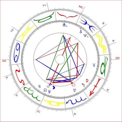 Das Horoskop des Terroranschlags in Paris – 13. November 2015, 21.17 Uhr MEZ, Paris