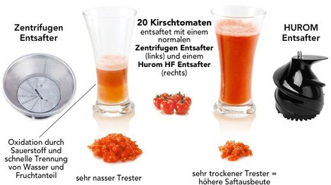 new food juices in eur