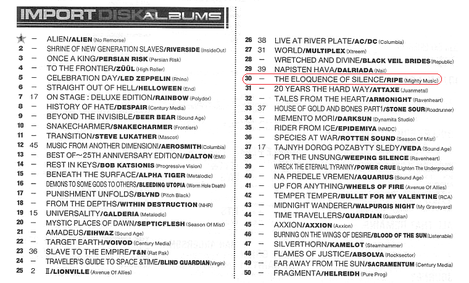 Import Album Chart on BURRN April 2013