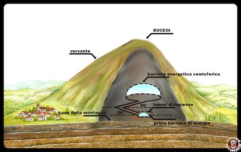 Ricostruzione monte Bucegi in Romania realizzata da Silverland