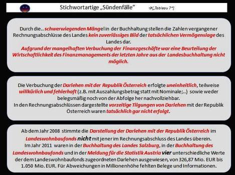 Sündentableau- 07