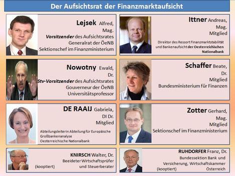 Der Aufsichtsrat der Finanzmarkaufsicht