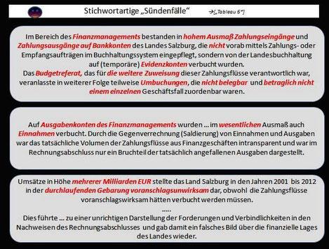 Sündentableau- 06