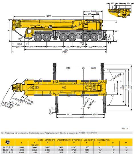 автокран 350 тонн санкт-петербург