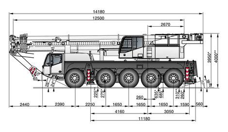 автокран 140 т санкт-петербург