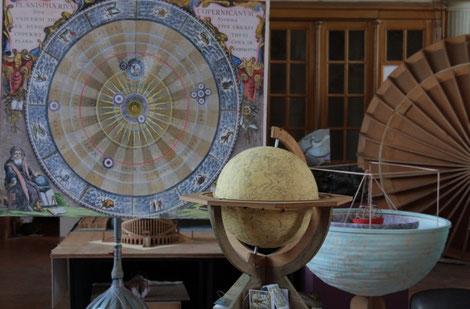 Darstellung des heliozentrischen Weltbild des Nikolaus Kopernikus