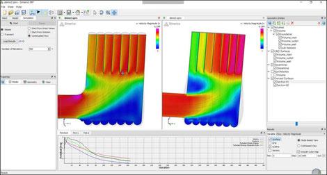 Analyse 3D Düse 3