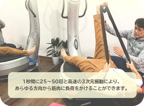 理由3 体の負荷や痛みがない筋肉運動 -パワープレート- で効果を実感