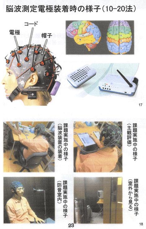 脳波測定の様子