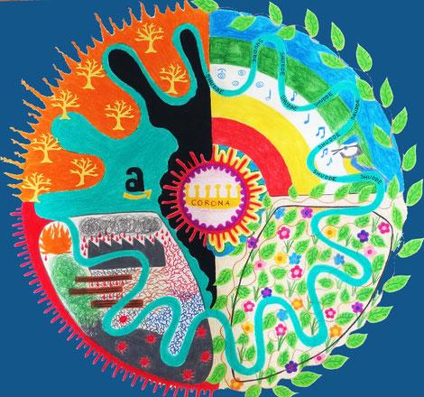 sophrologie spiritualité troyes aube champagne grand-est médecine tibétaine sowa rigpa conscience corps parole esprit