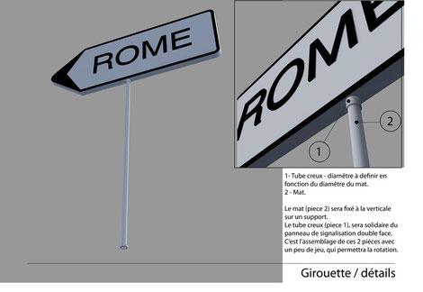 """Projet de girouette """"ROME"""", 8 ex. (en cours). Simulation Stéphan Ricci, mai 2014"""