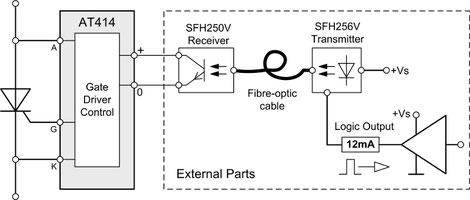 Das Thyristor AT414 Trigger Modul mit spezieller Eingangsbeschaltung für Glasfaserelektronik für die optische Ansteuerung eines einzelnen Thyristors mit bis zu 25m langem Glasfaserkabel als Applikation z.B. für Elektrostatische Filter