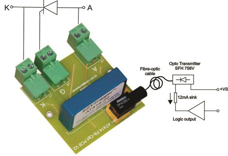 Die anschlussfertige Thyristor Trigger-Platine BT414 wurde für galvanisch getrennte Anwendungen mit Glasfaseranschluss-Buchse konzipiert