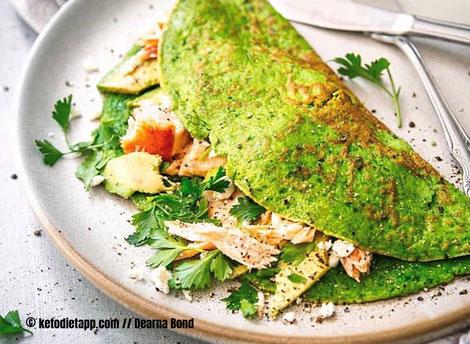 Grünes Omelett von Keto Diet App