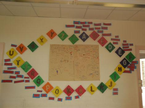 Projet Scolaire Toi, Moi et les Autres  Ecole Saint Aubin du Pavail Chateaugiron
