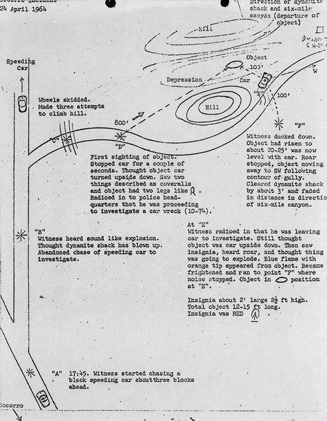 Break down of sighting by Blue Book investigators. ( Credit: U.S. Air Force Project Blue Book )
