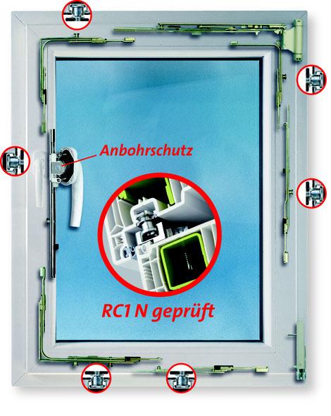 Außergewöhnlich hohe Grundausstattung mit RC1N - Einbruchschutz