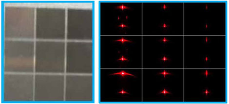Laserstrukturierte Probe (a) und deren Diffraktometrie-Beugungsmuster (b).