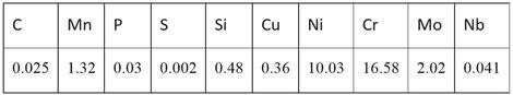 Chemische Zusammensetzung des Edelstahls 316L (Werkstoff-Nummer 1.4404)