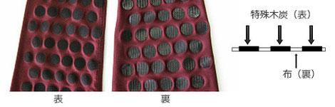 木炭を染めた布の表・裏