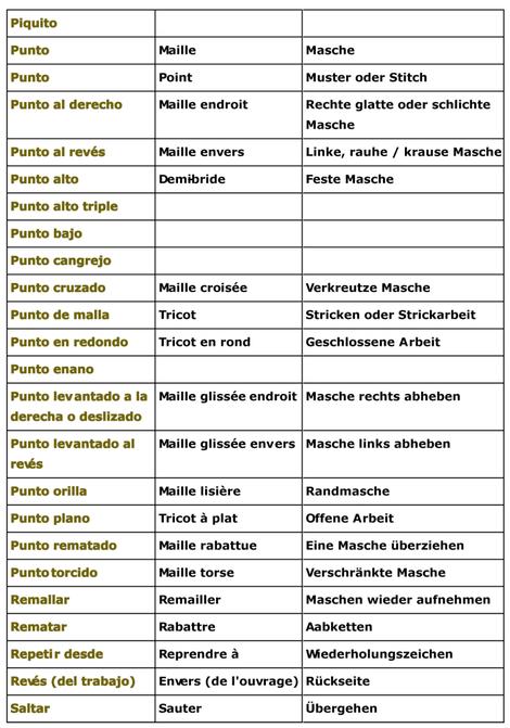 diccionario de tejidos tejiendoperu.com