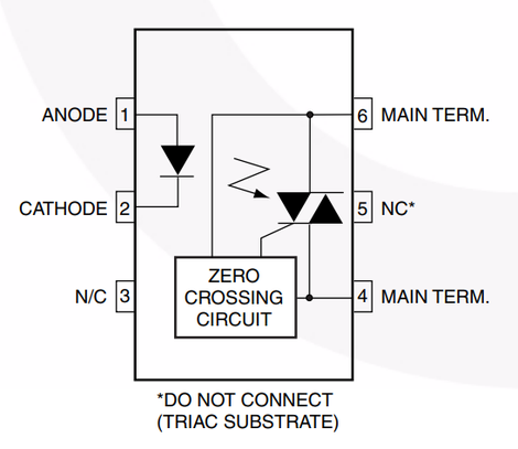 Zero-Cross (Cruce por cero)