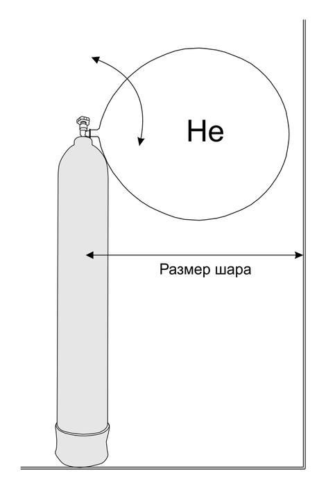 надувание гелием больших шаров из латекса