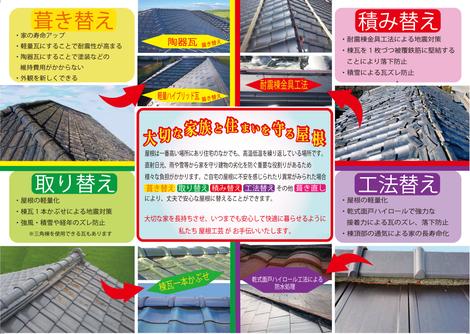 加須市 屋根工芸 配布中のチラシ 裏面 加須市 屋根工事 ©2018屋根工芸 ㈱大塚興業社