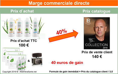 Chez LR Health & Beauty une marge commerciale immédiate élevée et sans condition pour tous les distributeurs VDI