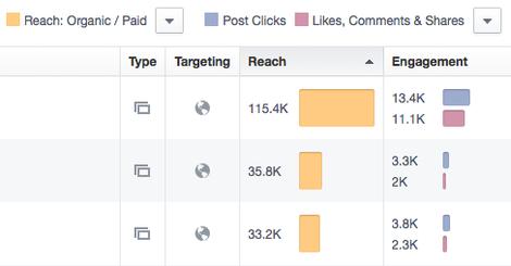 Was waren - gemessen an Reach und Engagement - meine erfolgreichsten Posts? Ein Mausklick genügt...