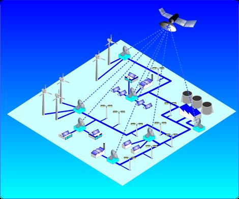 Das GPS Zeitsystem gewährleistet eine phasengleiche Einspeisung der Rundsteuer-Tonfrequenz, zeitsynchrone Rundsteuerraster an den örtlich unterschiedlichen Einspeise-Punkten, sowie eine präzise Zeitsteuerung des Rundsteuer-Telegramm-Tagesfahrplans