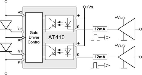 Das AT410 Thyristor Trigger Modul wurde für Anwendungen konzipiert, bei denen 2 Thyristoren unabhängig voneinander angesteuert werden.