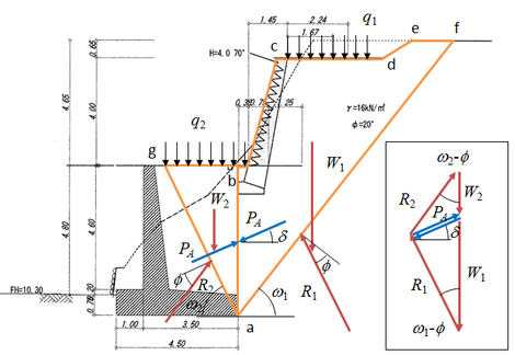 図1逆T型擁壁の仮想背面abに作用する主働土圧合力PAの算定