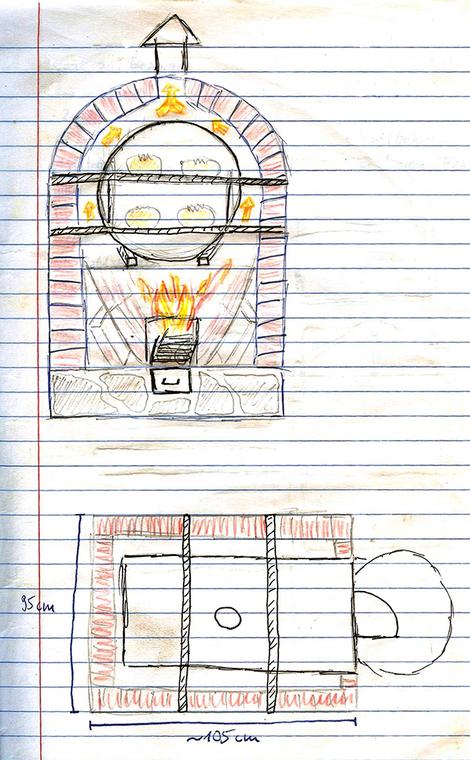 Skizze des Ofens für die OWSK