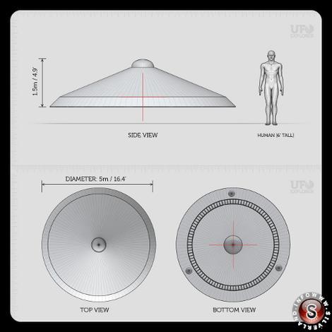 Reconstruction Westall UFO by ufo-explorer.com